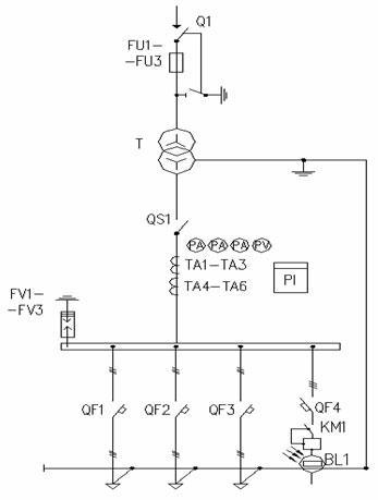 Тупиковые киосковые КТП типа кабель/кабель