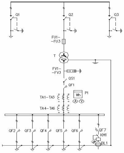 Проходные киосковые КТП типа кабель/кабель