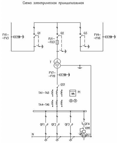 Проходные киосковые КТП типа воздух/воздух